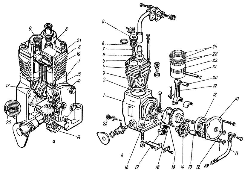Ремонт компрессора мтз своими руками