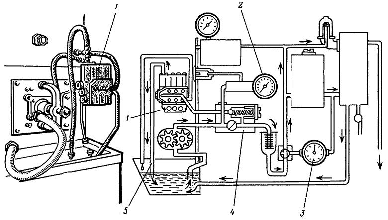 Ремонт распределителя гидравлики мтз 80 | ремонт.